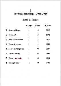 2015 FREDAGSTURNERING STILLING